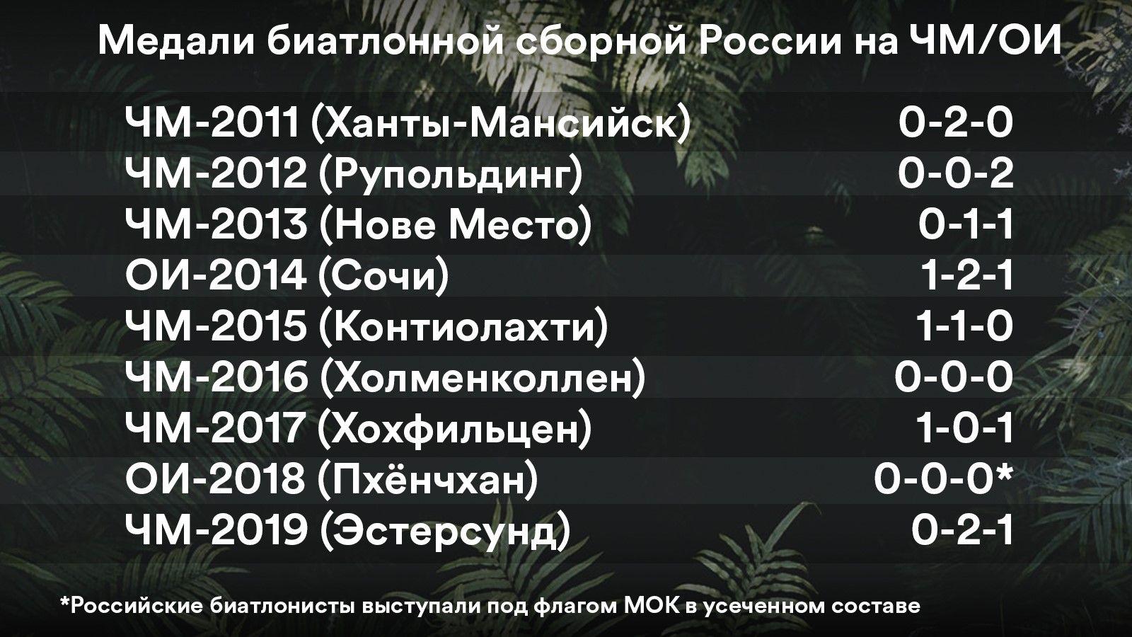 https://imgresizer.eurosport.com/unsafe/0x0/filters:format(jpeg):focal(1021x577:1023x575)/origin-imgresizer.eurosport.com/2020/01/24/2760478.jpg