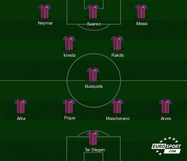 barcelona and juventus name teams for champions league final eurosport champions league final