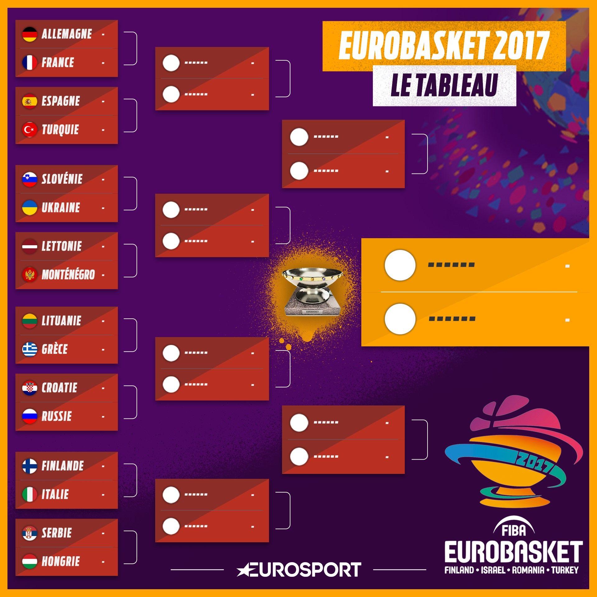 https://imgresizer.eurosport.com/unsafe/0x0/filters:format(jpeg):focal(1420x626:1422x624)/origin-imgresizer.eurosport.com/2017/09/08/2162799.jpg