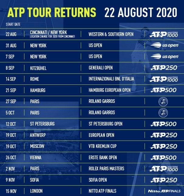Calendario Atp 2020 Las Nuevas Fechas De Los Torneos Hasta Final De Ano Eurosport