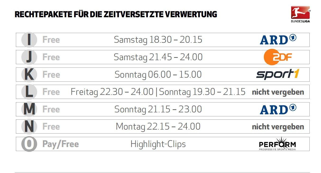 https://imgresizer.eurosport.com/unsafe/0x0/filters:format(jpeg):focal(913x291:915x289)/origin-imgresizer.eurosport.com/2016/06/09/1872757.jpg