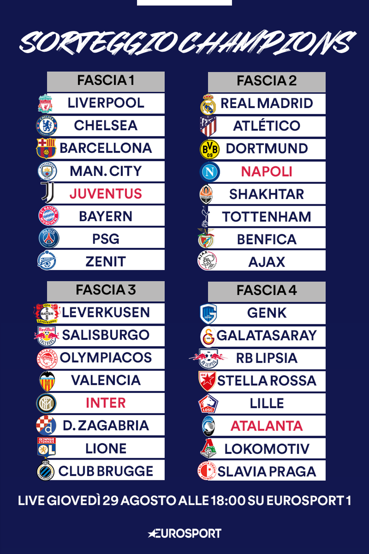 Juventus: le possibili avversarie nei gironi di Champions