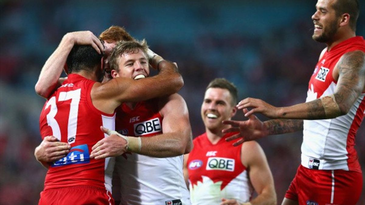 Sydney Swans (AFL)