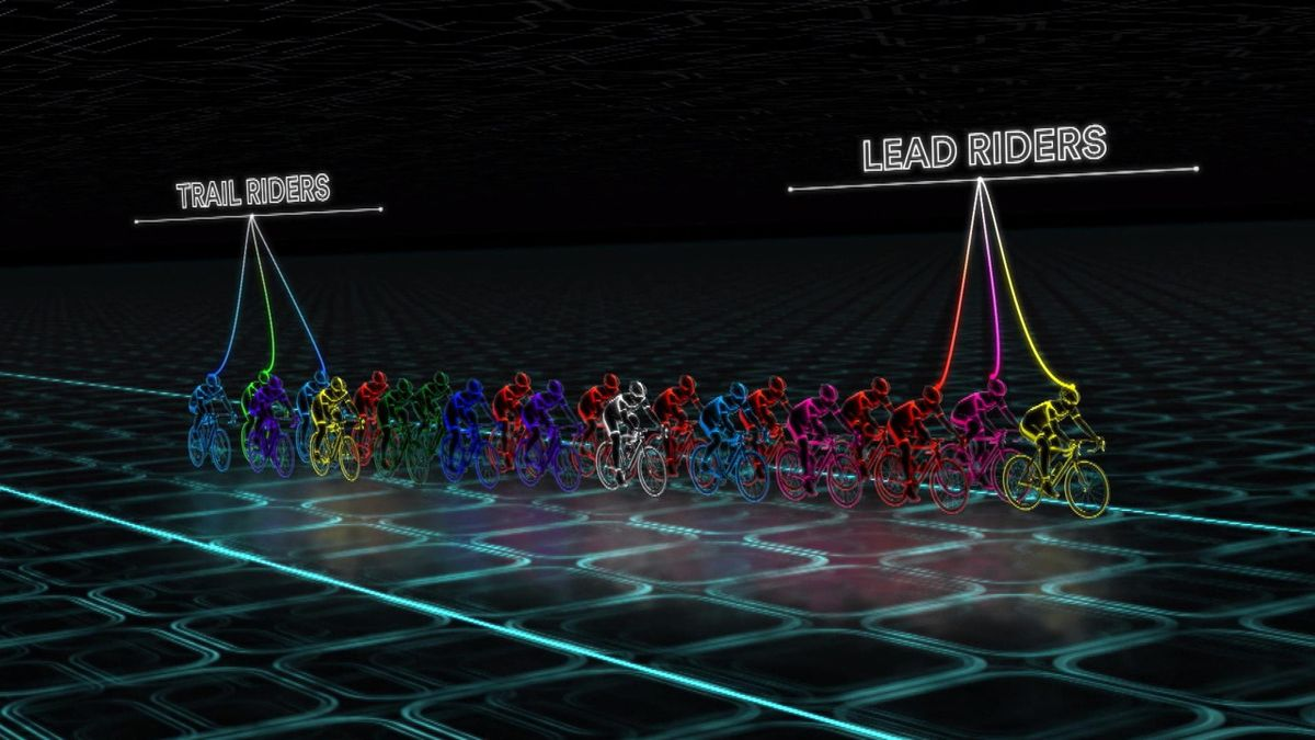 0720 Science of Cycling - Echelon