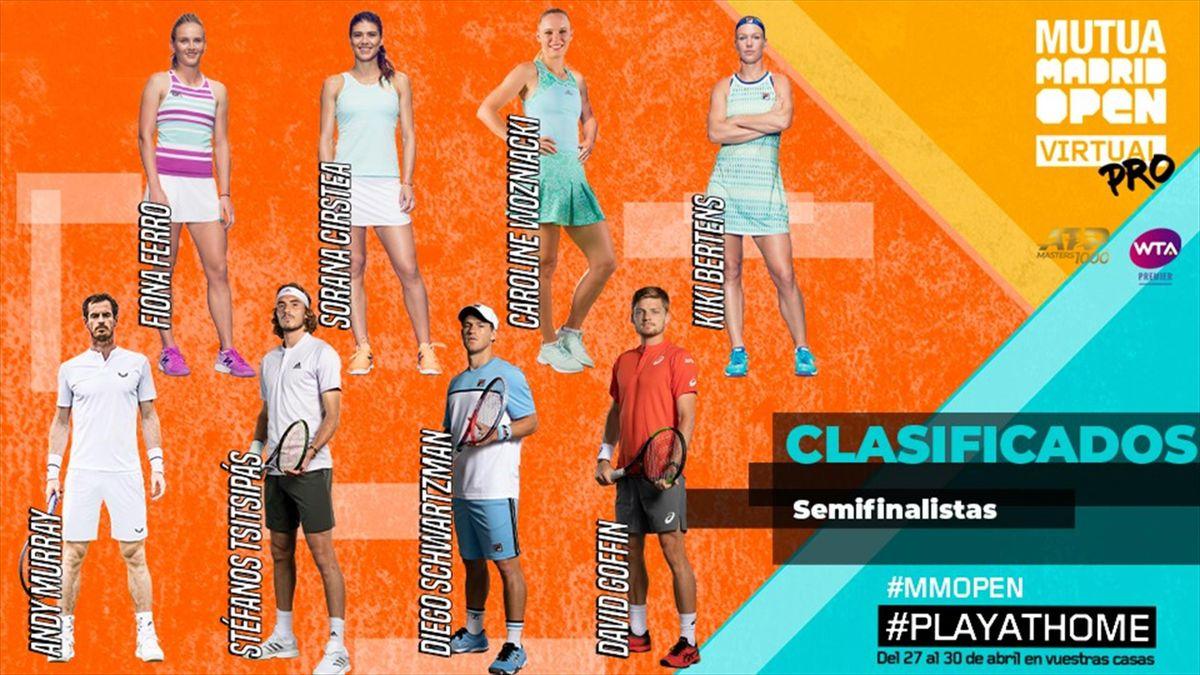 Madrid Open Virtual semifinale