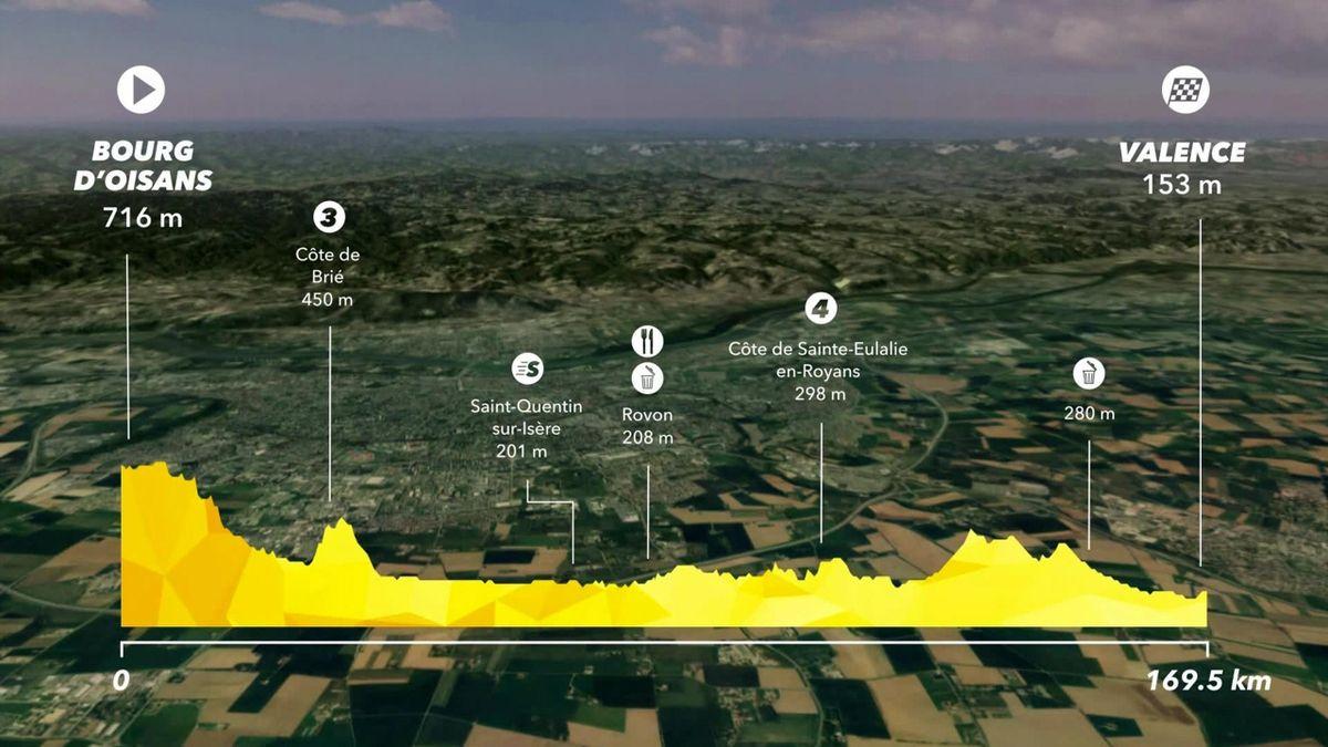 Tour de France - Stage 13 preview