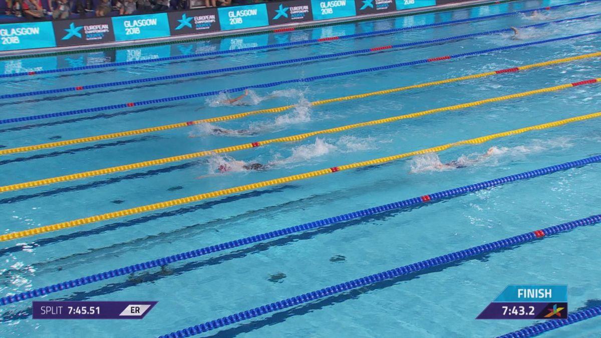 European championship : 4x200m freestyle relay women