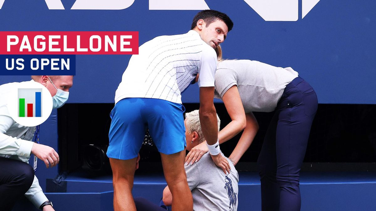 Pagellone US Open