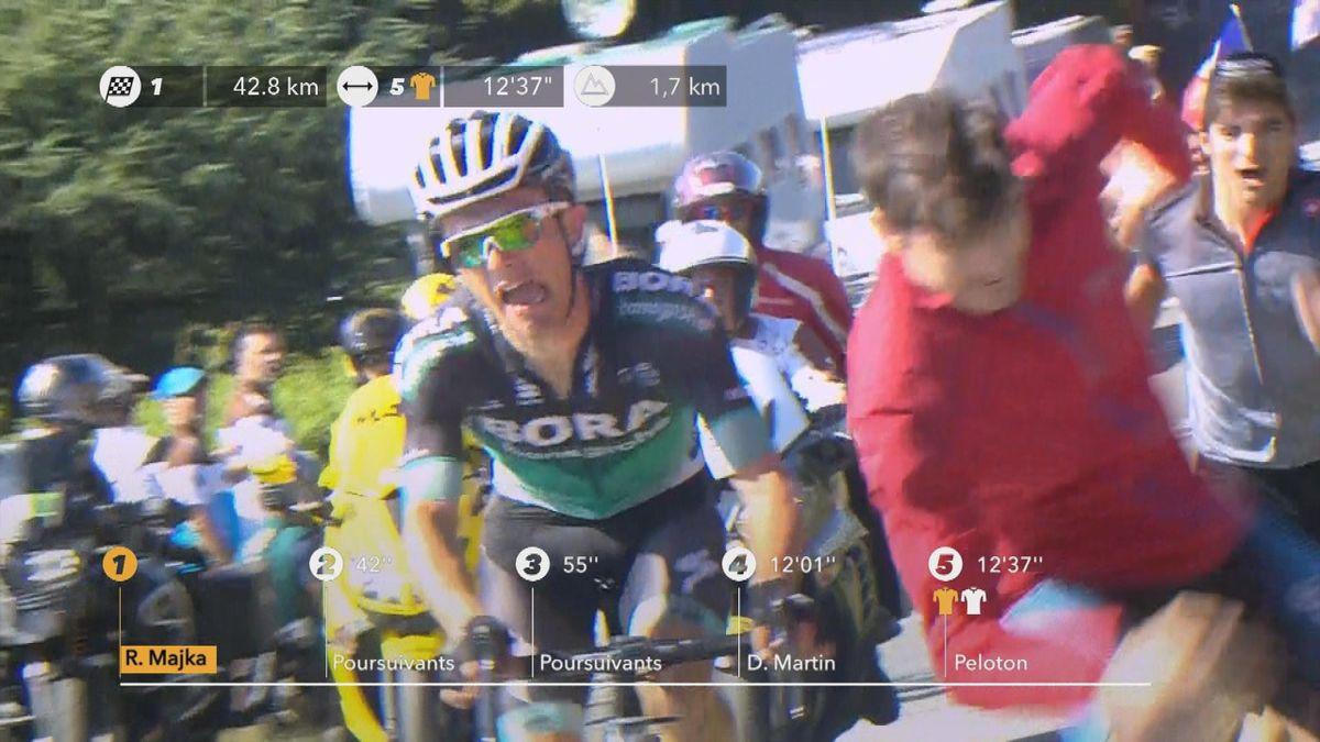 Tour de France: Majka almost fall