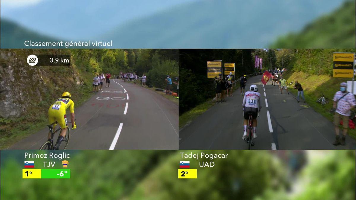 'This is happening!' - The moment Pogacar overhauled Roglic