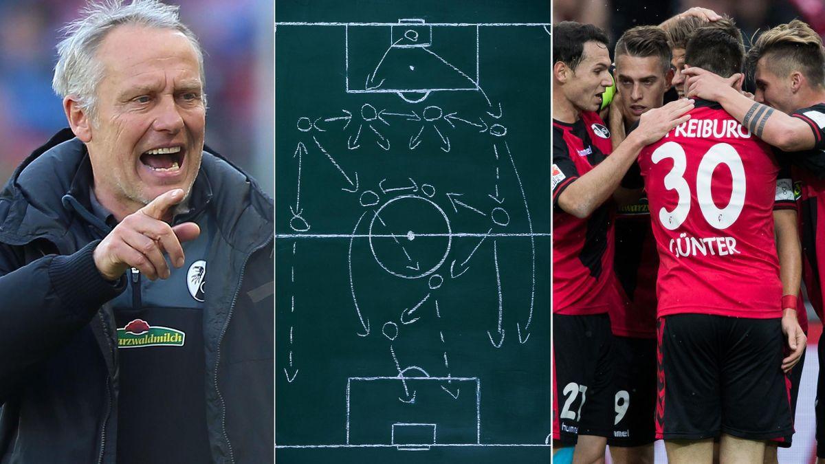 Taktiktafel SC Freiburg