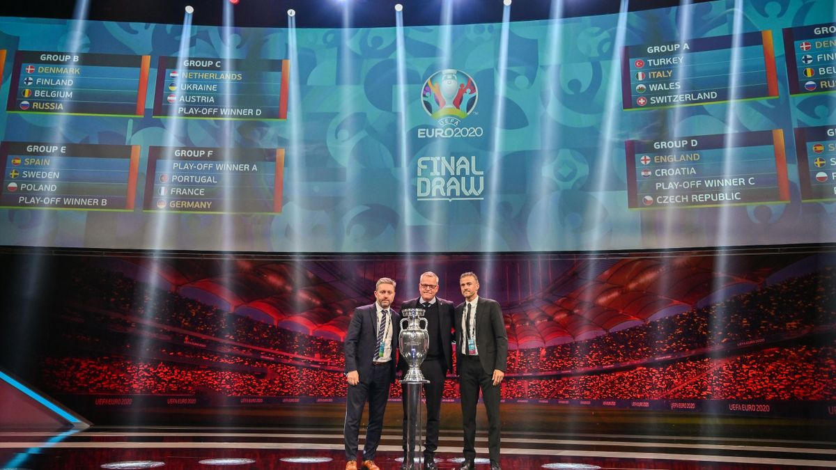 The draw for Euro 2020, held in Bucharest