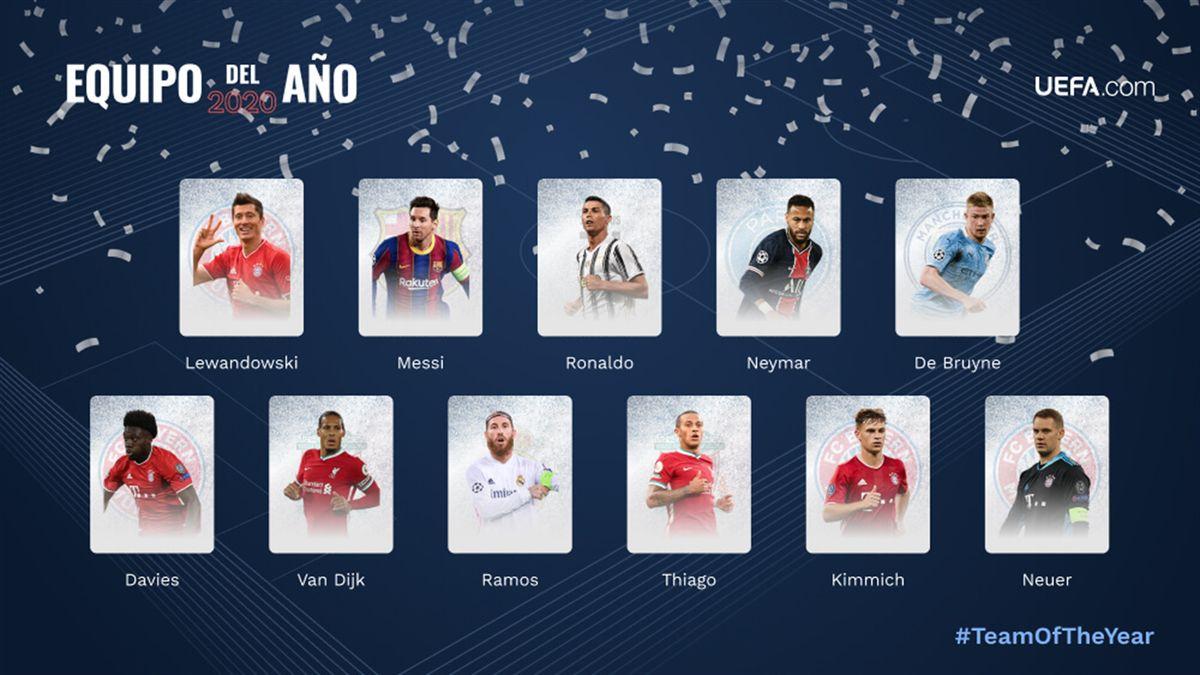 Equipo del Año 2020 elegido por los aficionados de UEFA