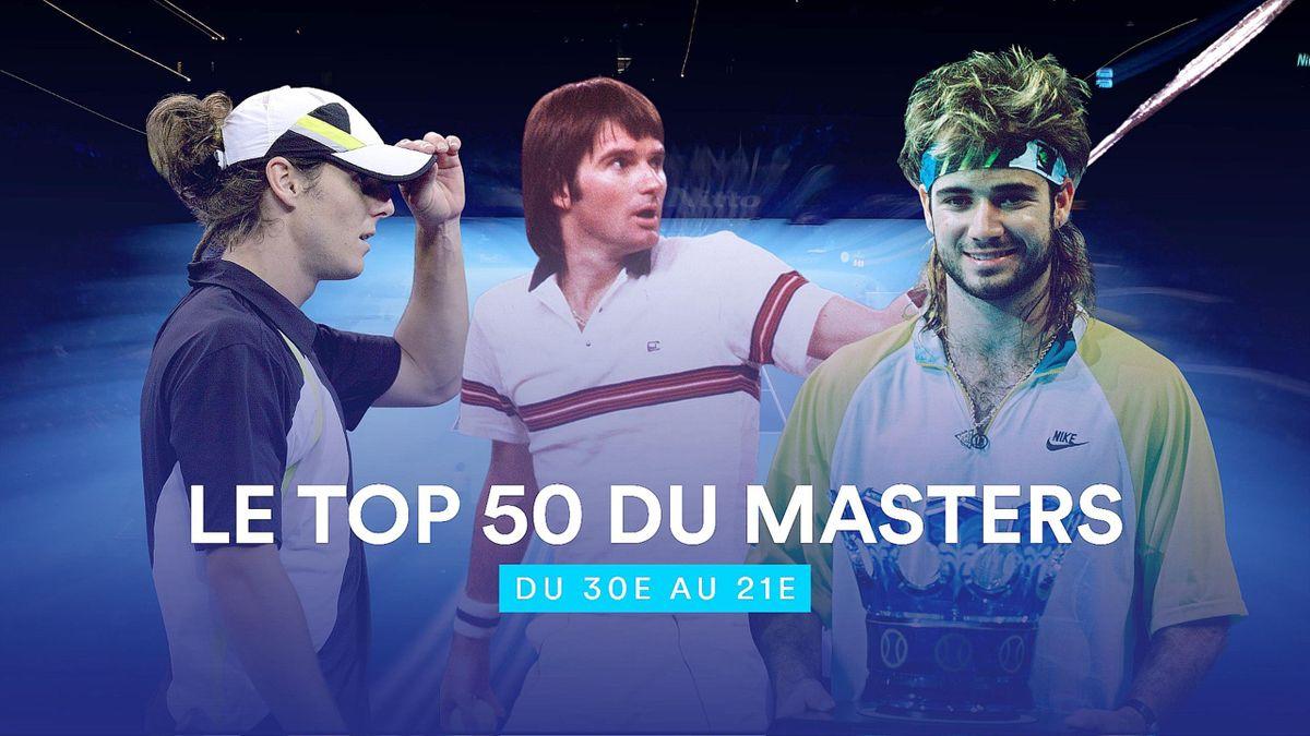 Le Top 50 du Masters (3e partie)
