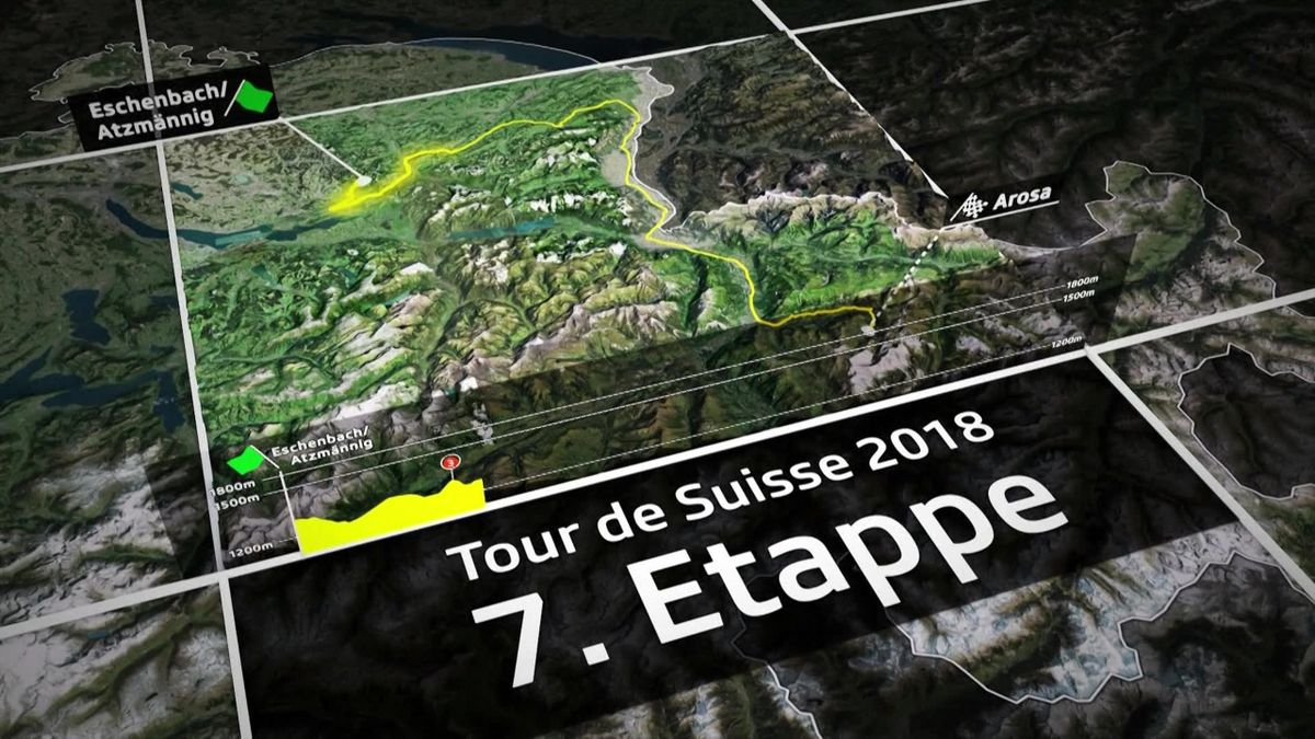 Tour de Suisse : preview stage 7