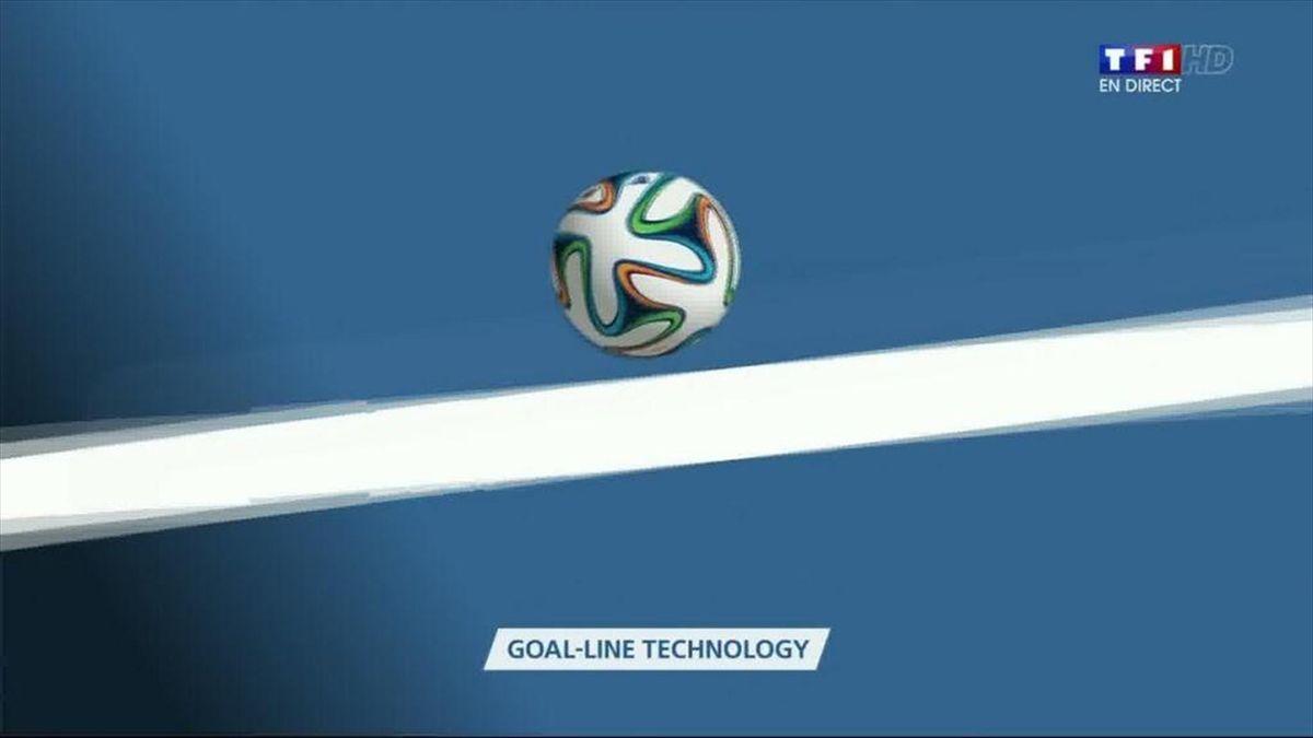 La capture du but marqué grâce à la goal line technology