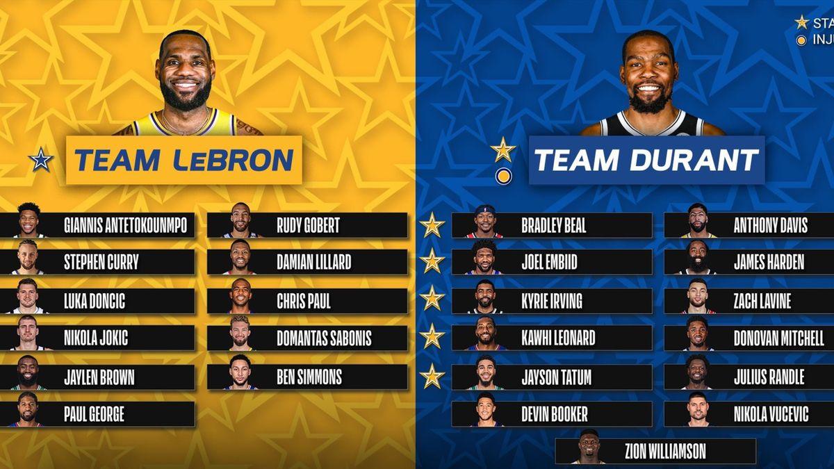 NBA All Star Game 2021, Team LeBron vs Team Durant