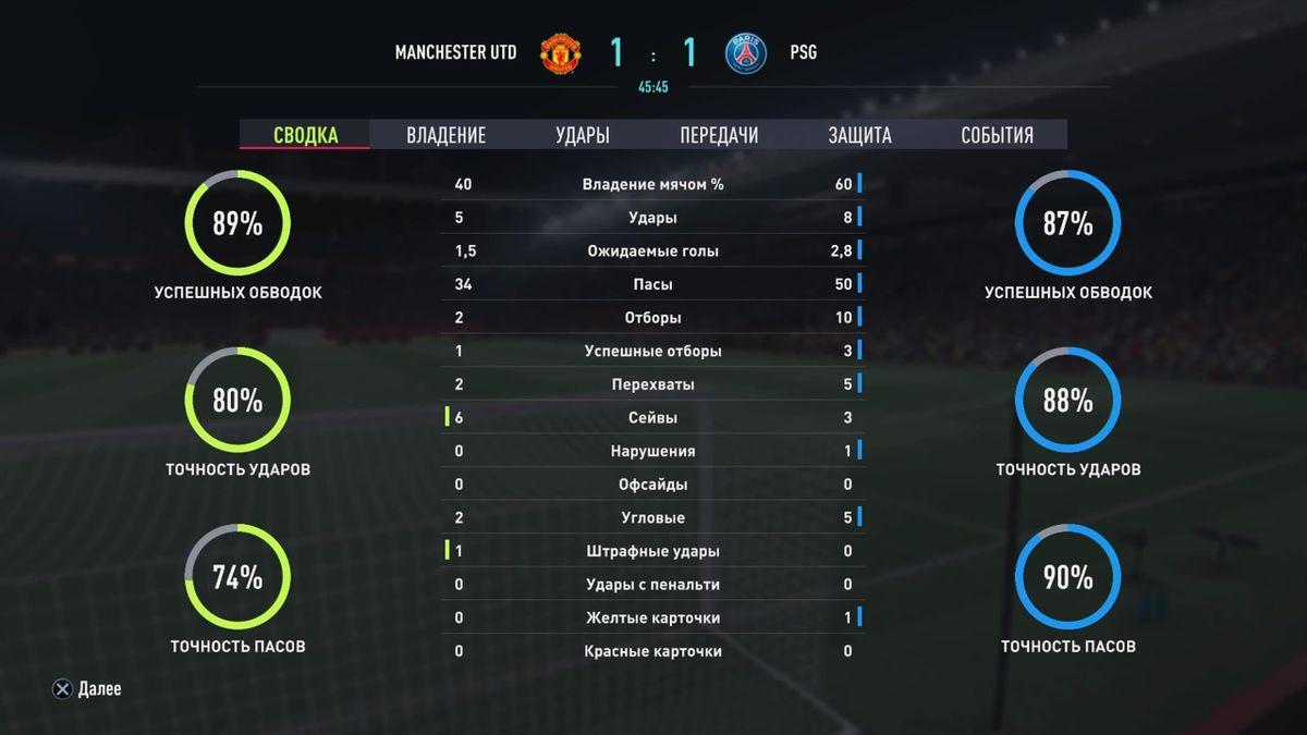 Статистика в FIFA 22