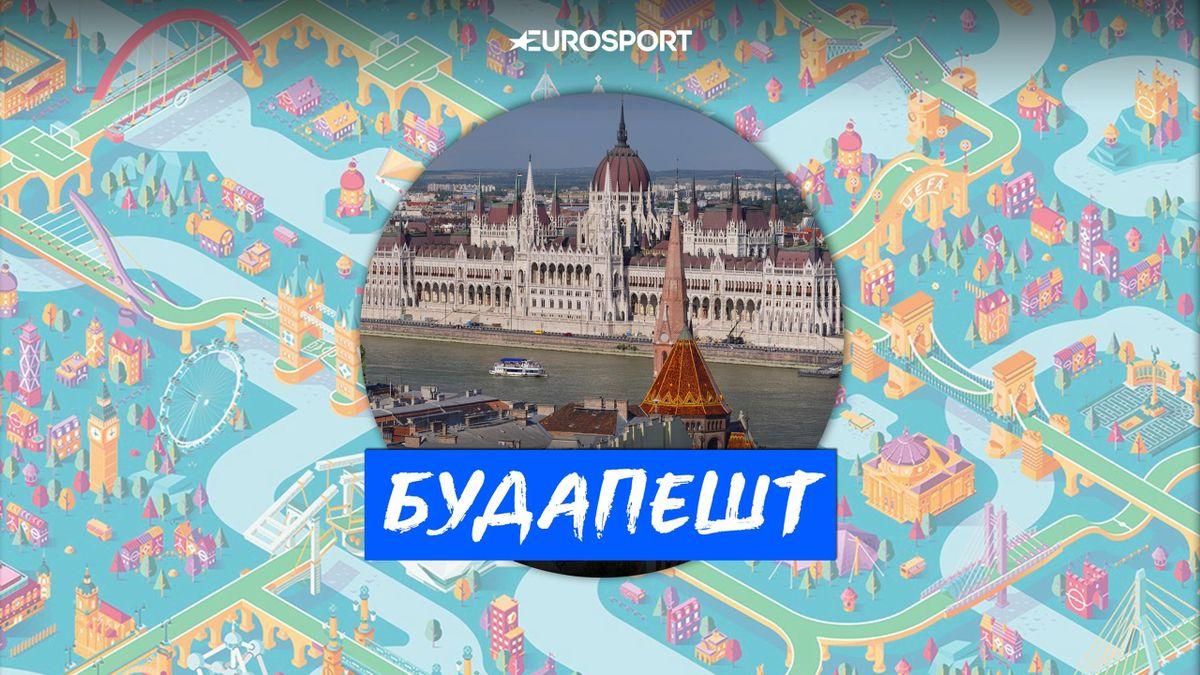 Профайл Будапешта