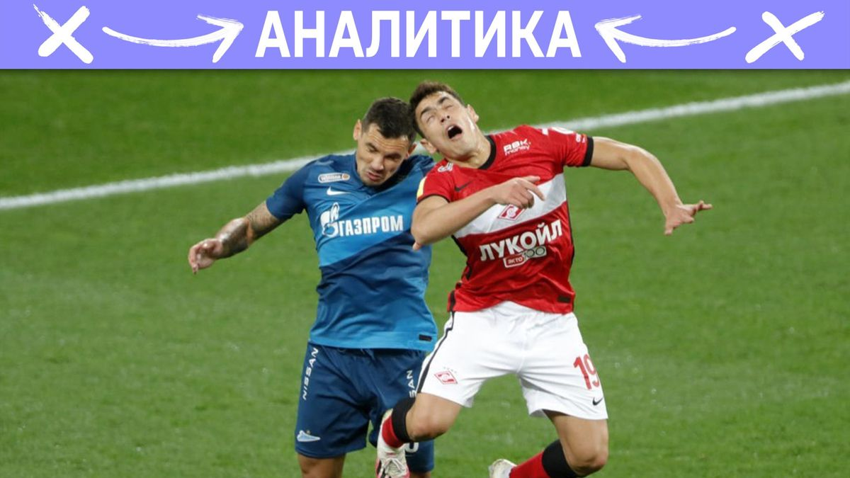 «Зенит» – «Спартак», Winline Derby