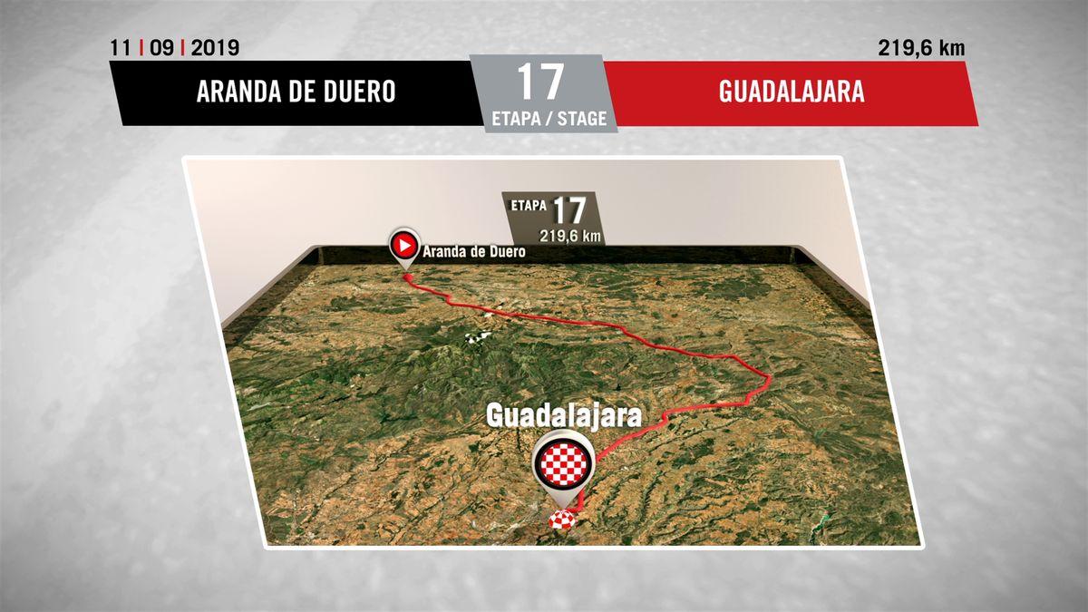 Vuelta : profile stage 17