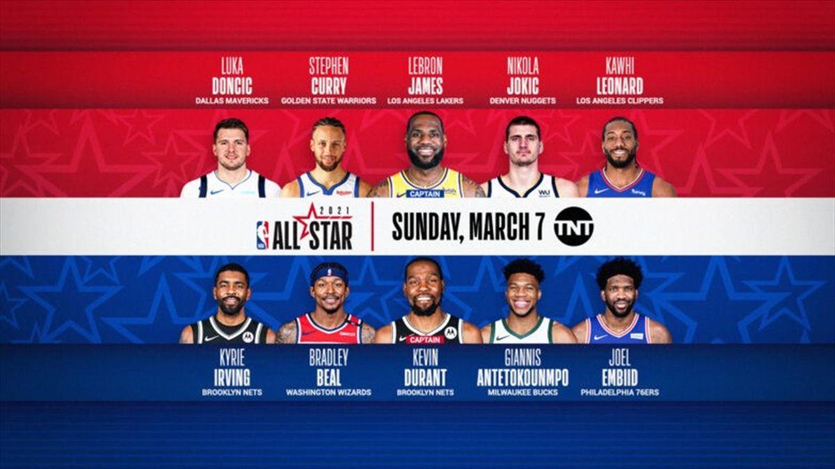 NBA All Star Game 2021, NBA.com