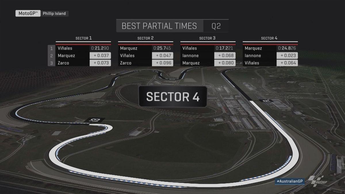 Australian Grand Prix: Moto GP Q2 - Sectors