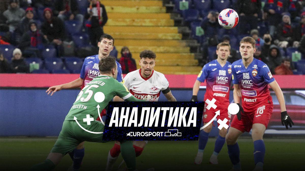 ЦСКА – «Спартак»