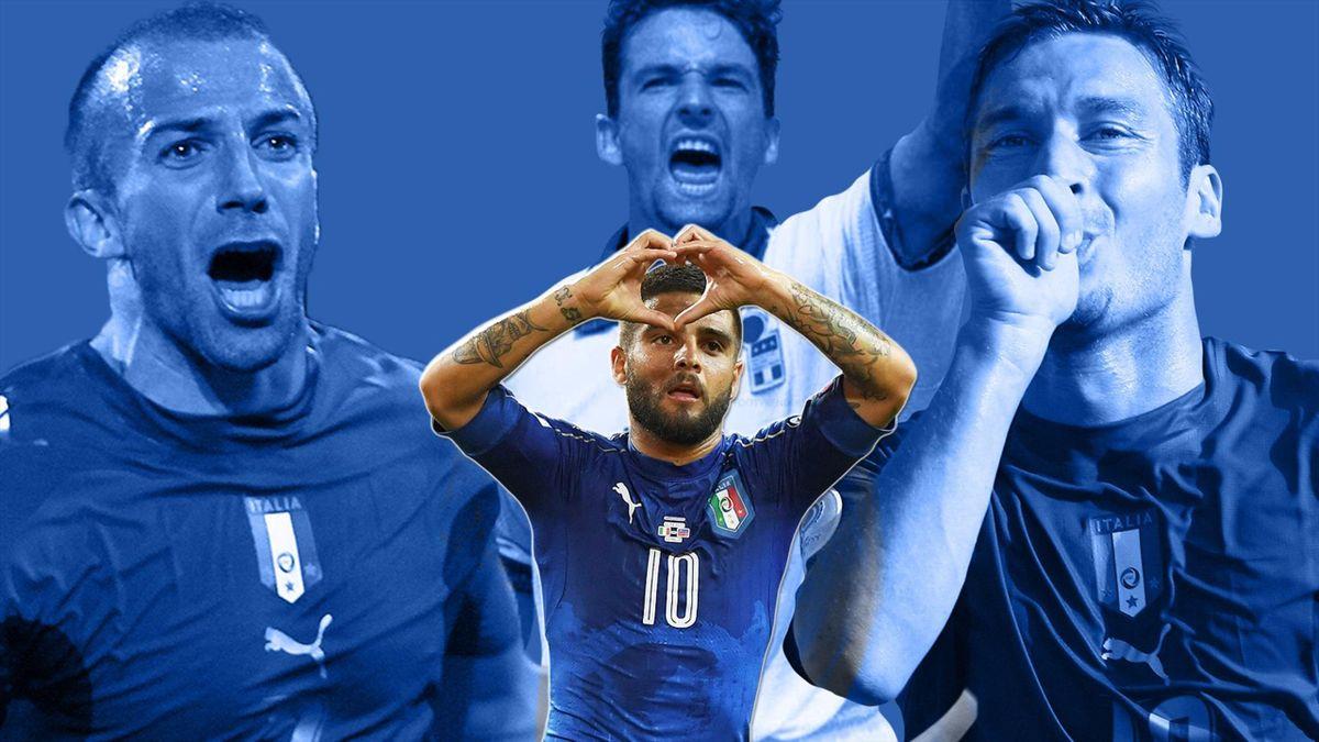 Lorenzo Insigne, erede di Totti, Del Piero e Baggio