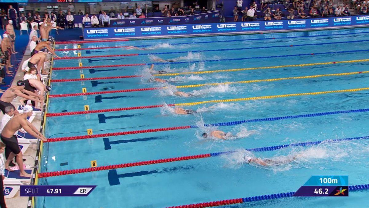 European Championship : 4 x 100m freestyle men