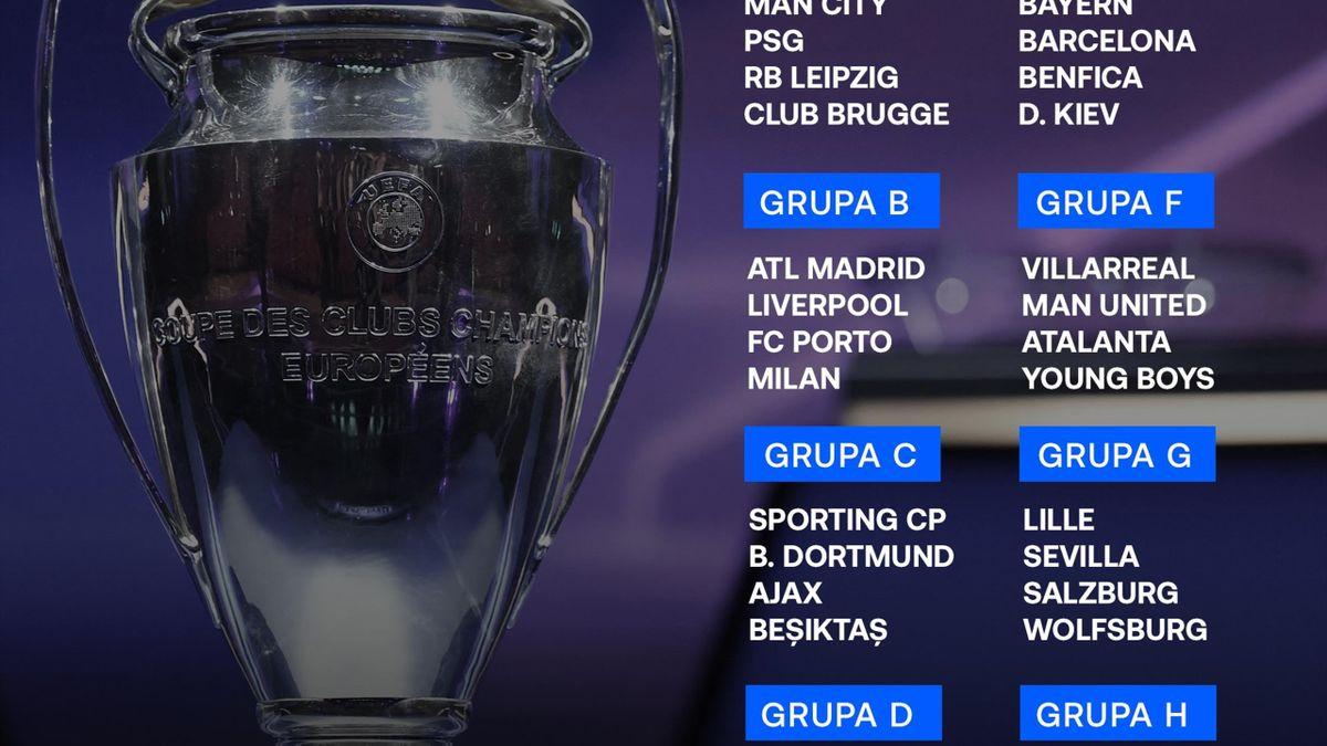 Grupele UCL 2021/2022