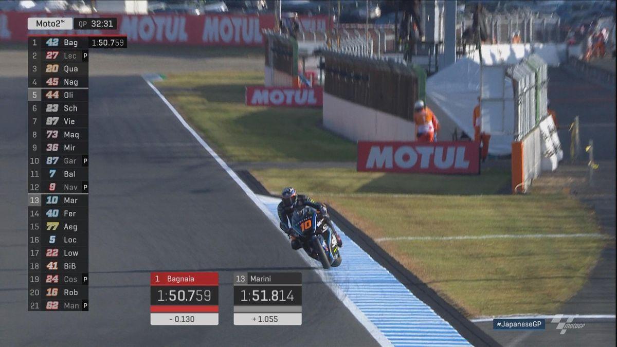 GP Japan - Moto 2 - Pole position Bagnaia