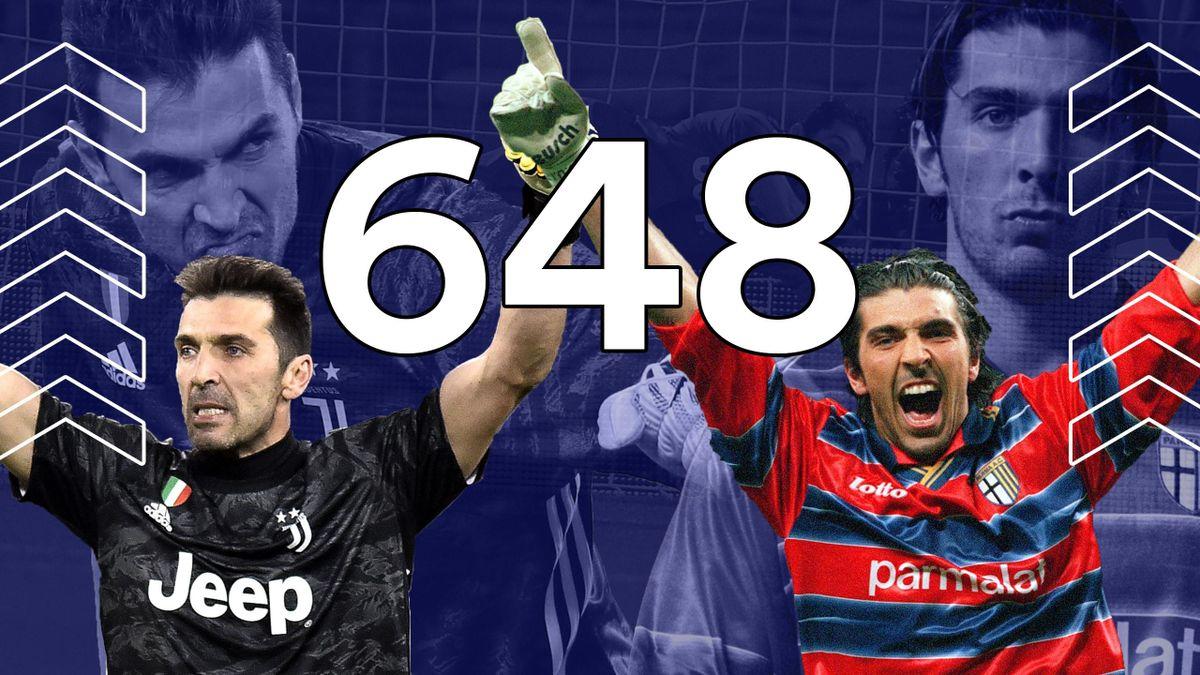 Buffon 648 presenze