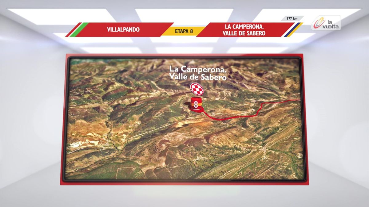 Vuelta Stage 8 preview