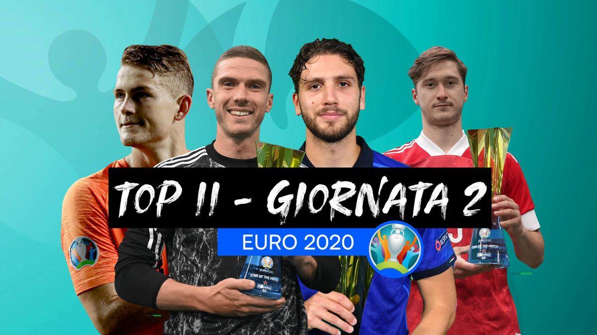 Euro 2020, la top11 della seconda giornata