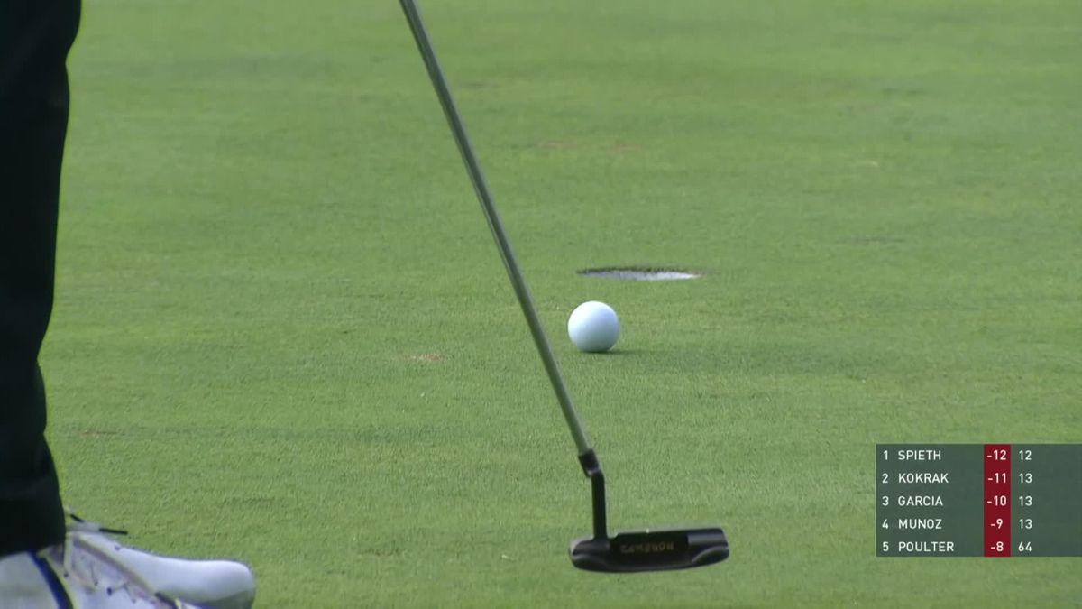 Golf Charles Schwab challenge day 3 - Highlights