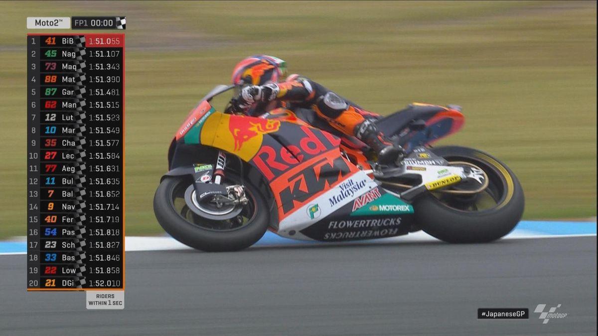 Japan : Moto 2 - FP 1 - Pole Position