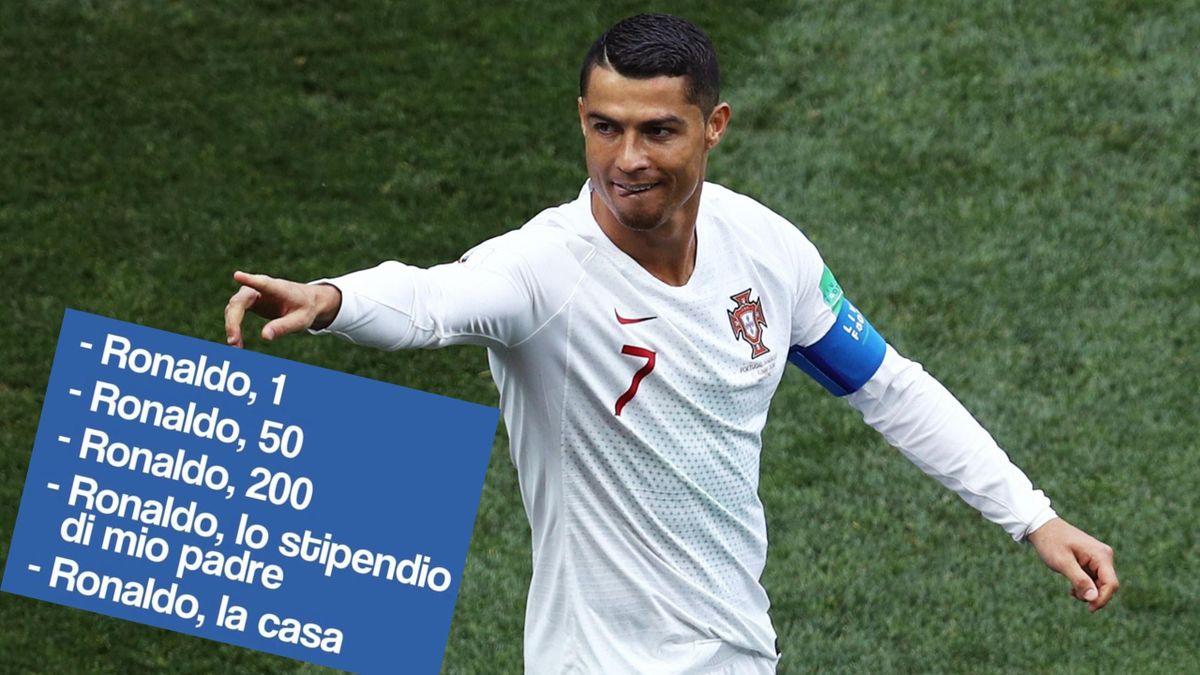 Cristiano Ronaldo alla Juventus: come reagirete alla prossima asta del Fantacalcio?