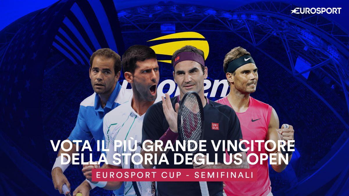 Eurosport Us Open