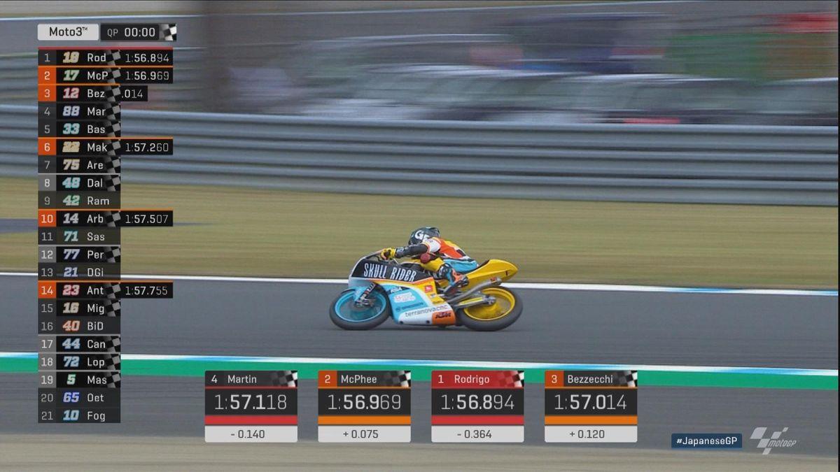 GP Japan - Moto 3 - Pole position Rodrigo
