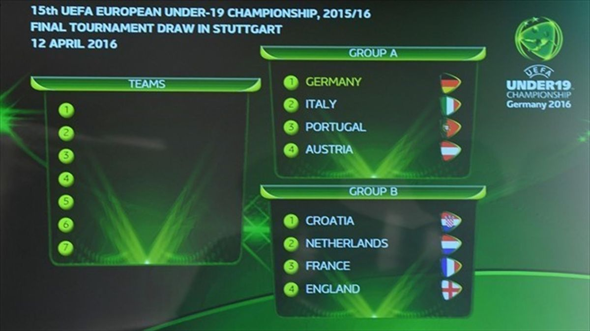 UEFA under 19 portugal