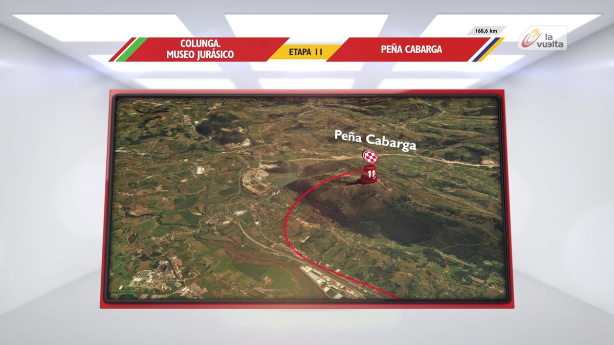 Vuelta Stage 11 preview