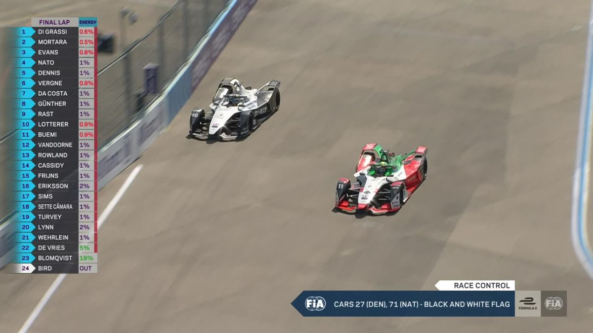 Di Grassi holds off Mortara in thrilling finish to Berlin ePrix