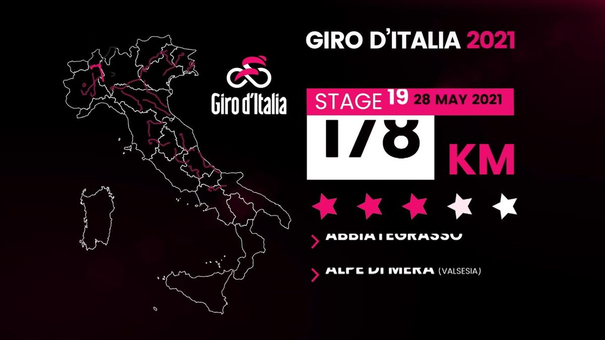 The Cycling Show - Mikel Landa joins to discuss the 2021 Giro d'Italia route