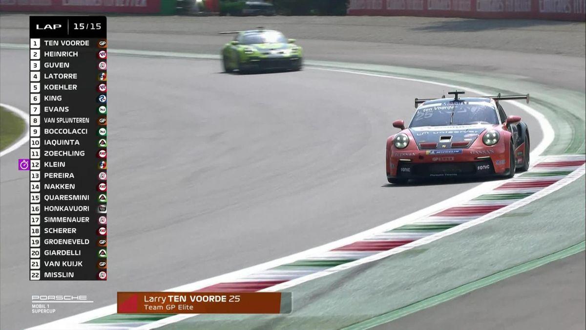 Porsche Supercup   Ten Voorde kampioen na winst in afsluitende race in Monza