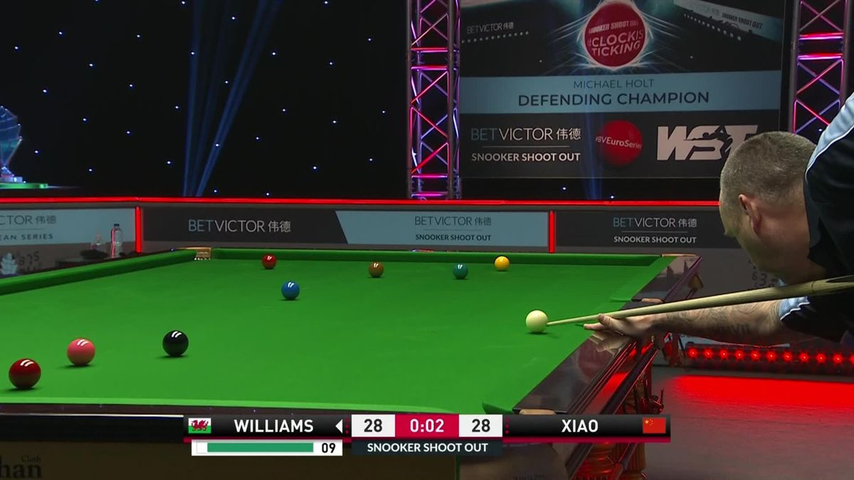 Snooker Shoot out: Impressive end of encounter by Mark Williams against Xiao