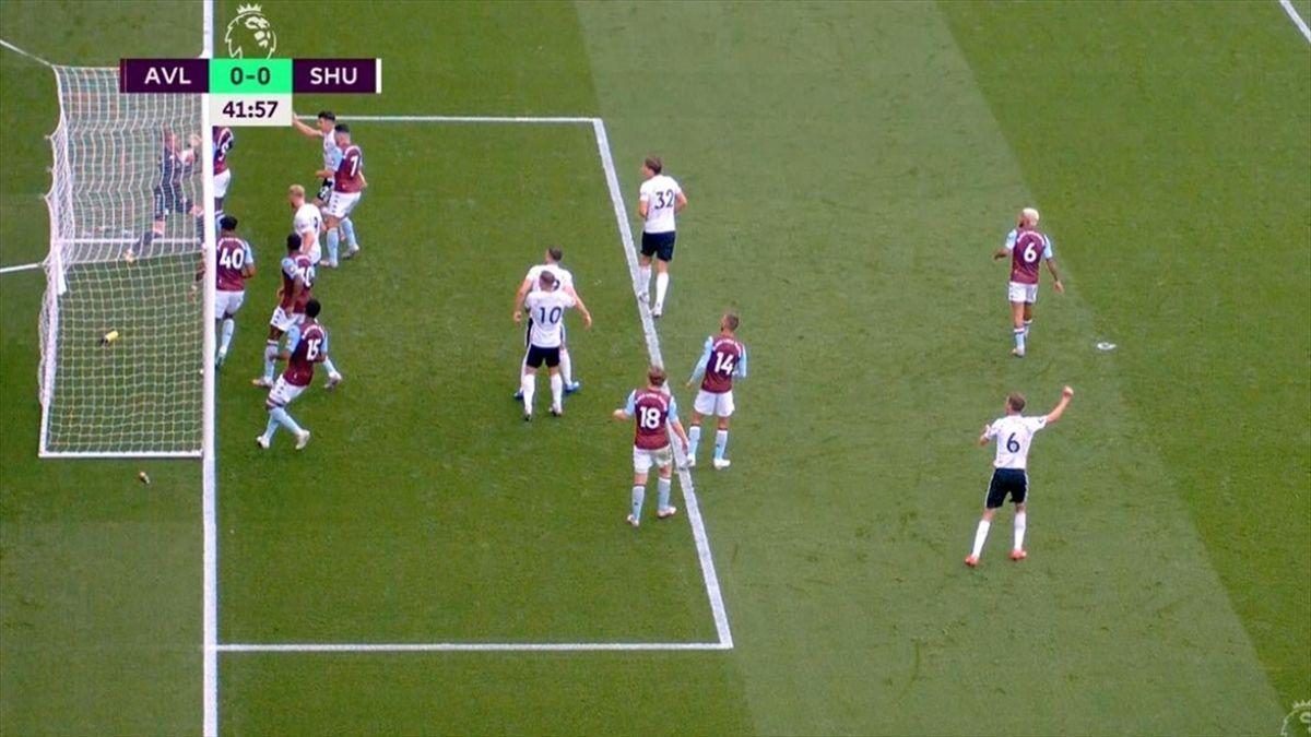 Goalline technology - controversy!