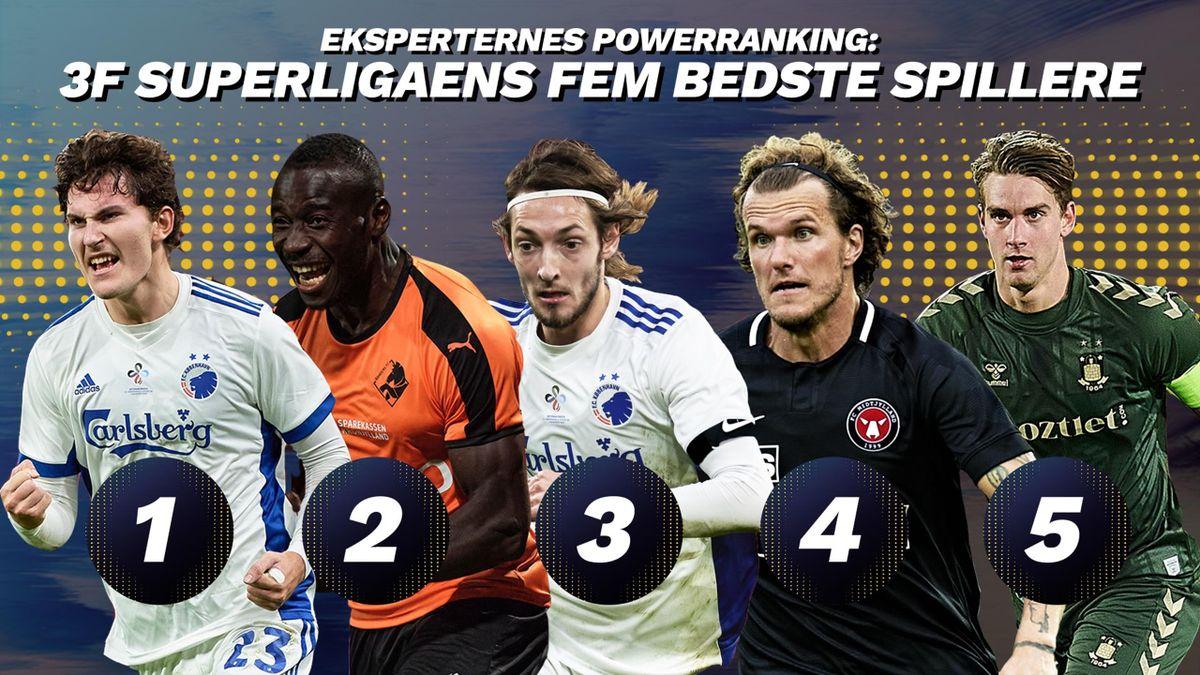 Jonas Wind topper Eurosport-eksperternes powerranking efter to flotte præstationer i foråret.