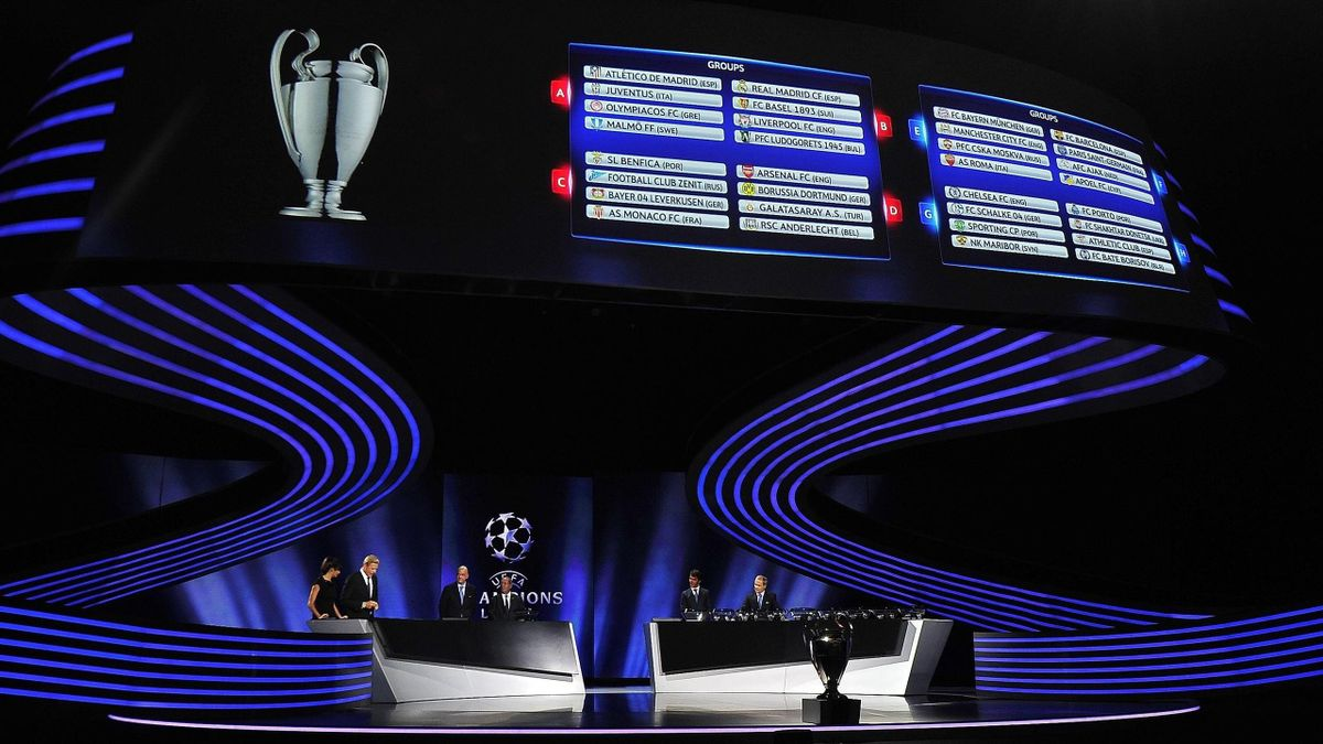 Champions League - Draw, Feature
