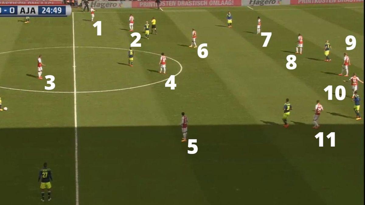 El Utrecht jugó con doce ante el Ajax